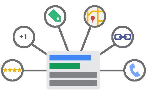 agencia de google ads en costa rica
