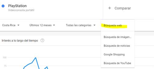 Google Trends Variable de Plataforma