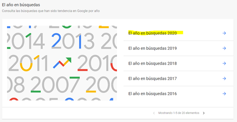 año busquedas google trends