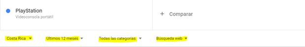 resultados google trends